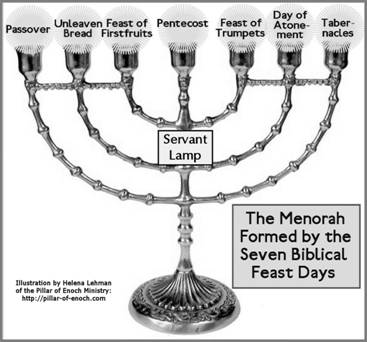 The Godly Purpose Of The Cross The Fish The Menorah And The Star